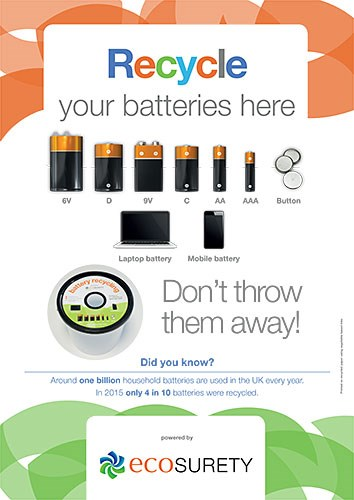 Battery poster A3
