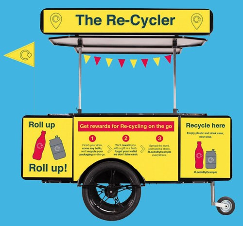 The Re-Cycler